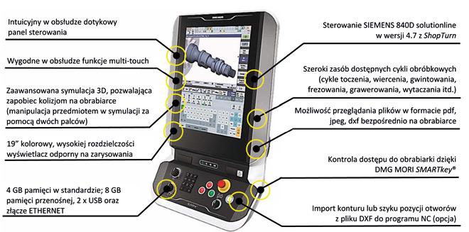 Rys. 2. Właściwości dotykowego panelu sterowania DMG MORI SLIMline®