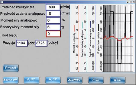 Rys. 7. Panel HMI Weintek z programem pokazującym parametry pracy serwonapędu