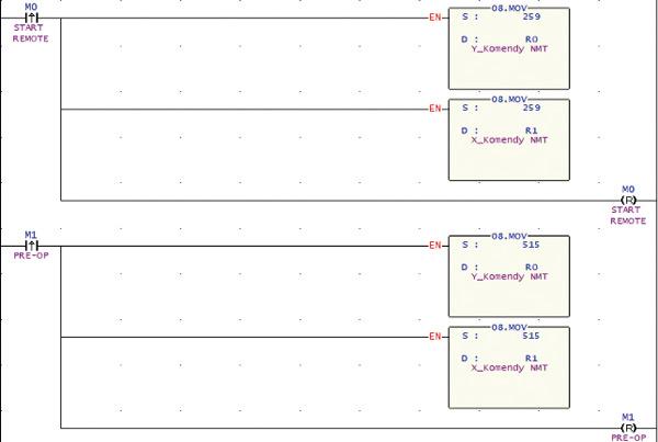 Fot. 6. Fragment programu realizujący wysyłanie komend NMT